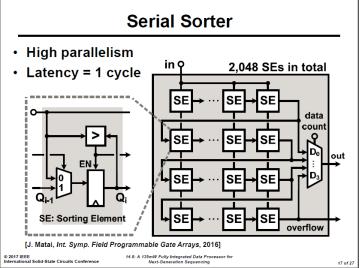 Serial Sorter